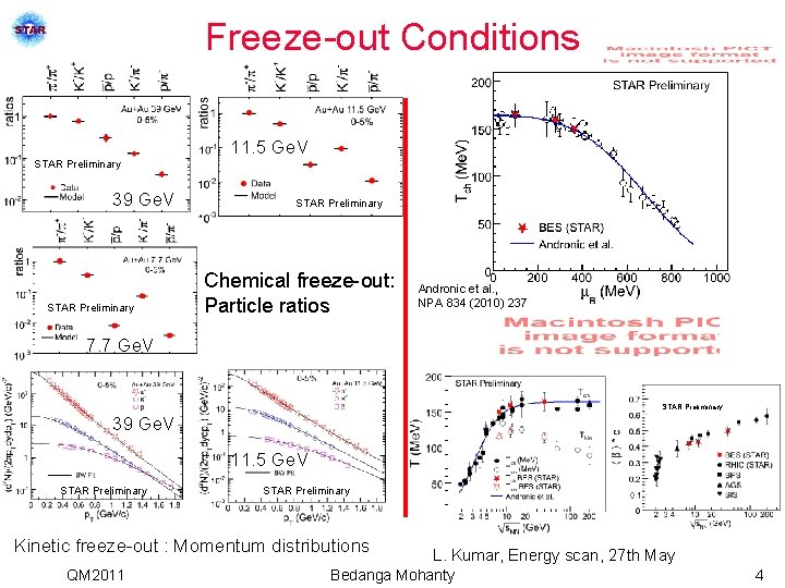 Freeze-out Conditions 11. 5 Ge. V STAR Preliminary 39 Ge. V STAR Preliminary Chemical