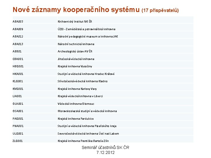 Nové záznamy kooperačního systému (17 přispěvatelů) ABA 003 Knihovnický Institut NK ČR ABA 009