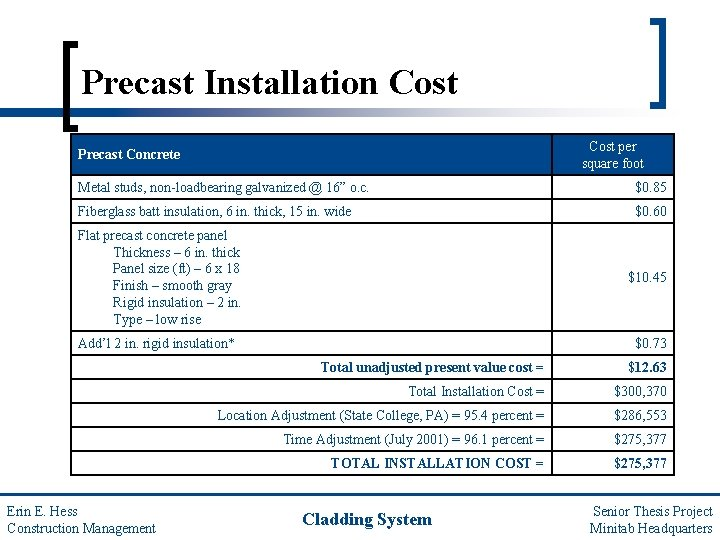 """Precast Installation Cost per square foot Precast Concrete Metal studs, non-loadbearing galvanized @ 16"""""""