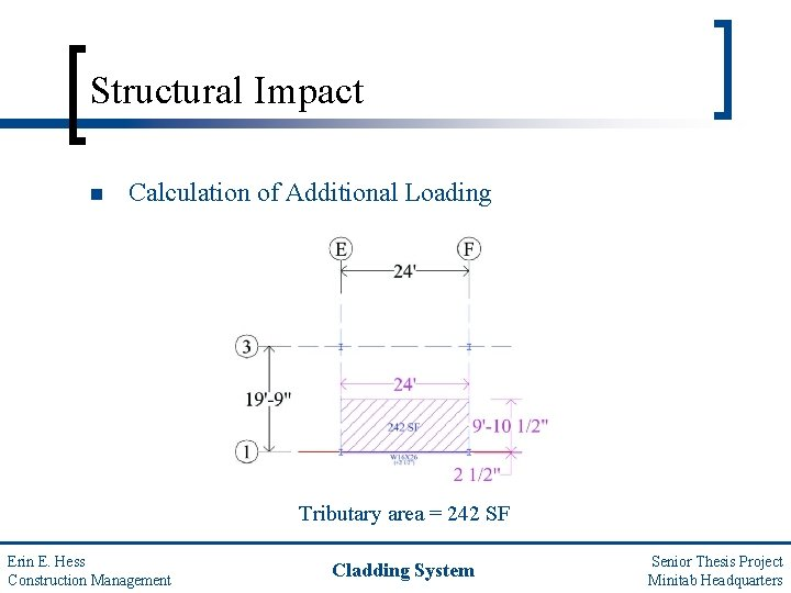 Structural Impact n Calculation of Additional Loading Tributary area = 242 SF Erin E.