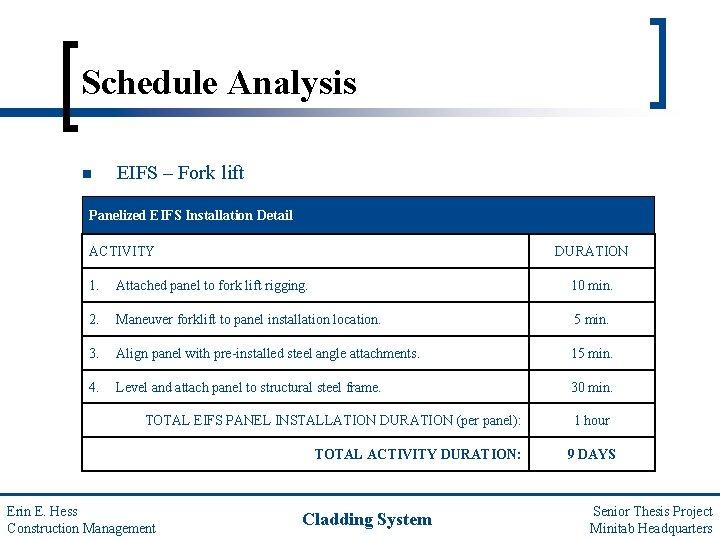 Schedule Analysis n EIFS – Fork lift Panelized EIFS Installation Detail ACTIVITY DURATION 1.