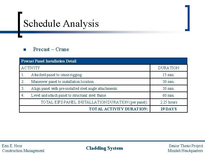Schedule Analysis n Precast – Crane Precast Panel Installation Detail ACTIVITY DURATION 1. Attached