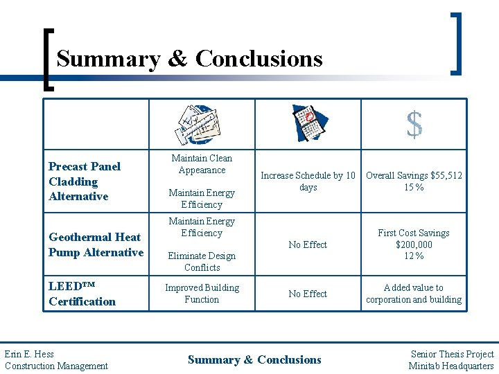 Summary & Conclusions Precast Panel Cladding Alternative Geothermal Heat Pump Alternative LEED™ Certification Erin