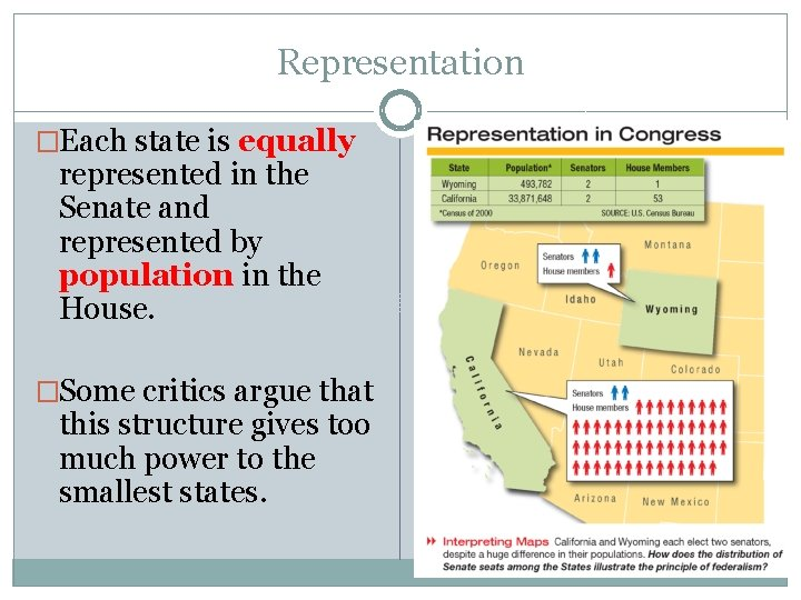 Representation �Each state is equally represented in the Senate and represented by population in