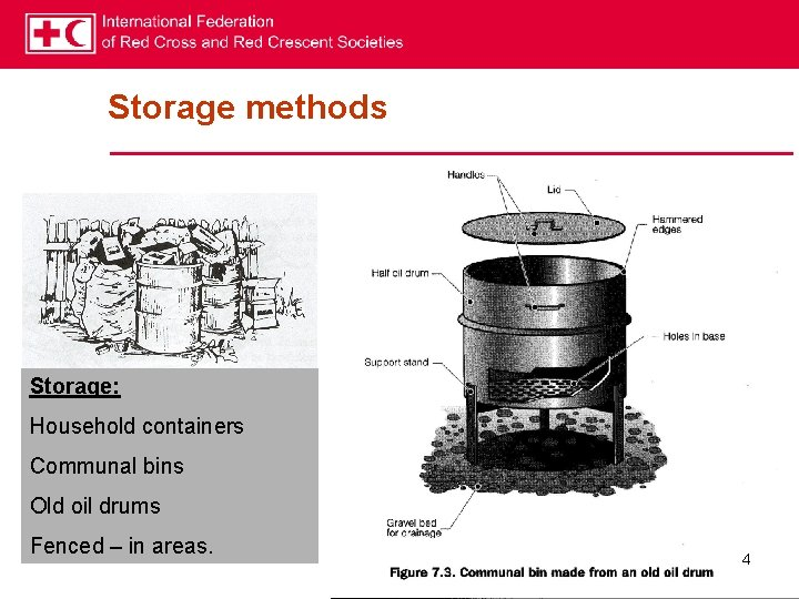 Storage methods Storage: Household containers Communal bins Old oil drums Fenced – in areas.