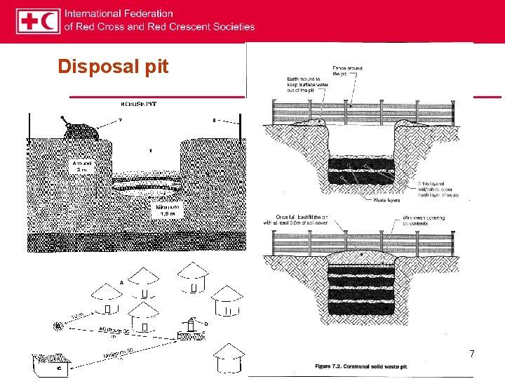 Disposal pit 7