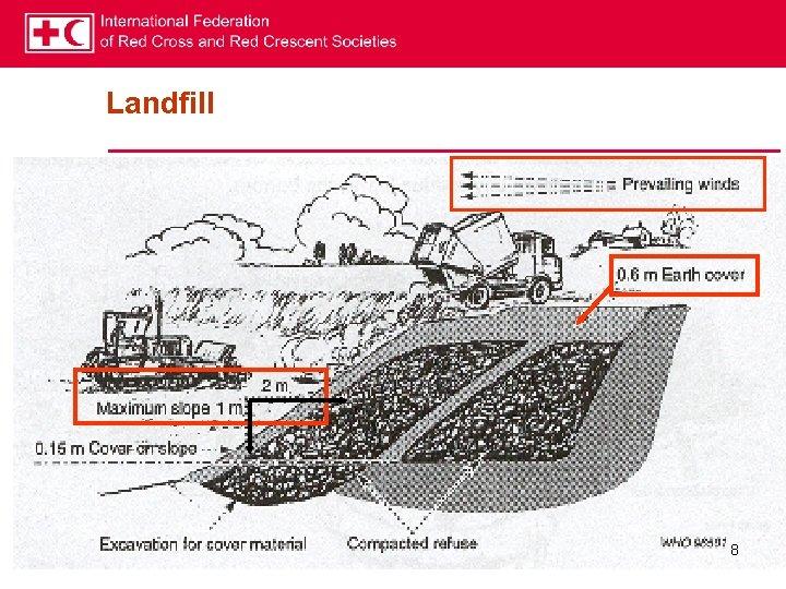 Landfill 8