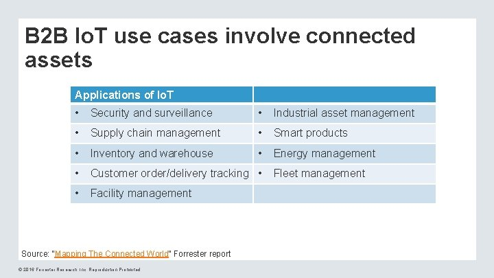 B 2 B Io. T use cases involve connected assets Applications of Io. T