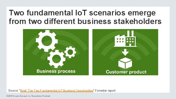 """Two fundamental Io. T scenarios emerge from two different business stakeholders Source: """"Brief: The"""