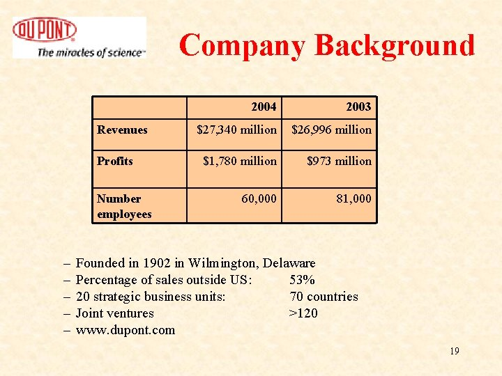 Company Background Revenues Profits Number employees – – – 2004 2003 $27, 340 million