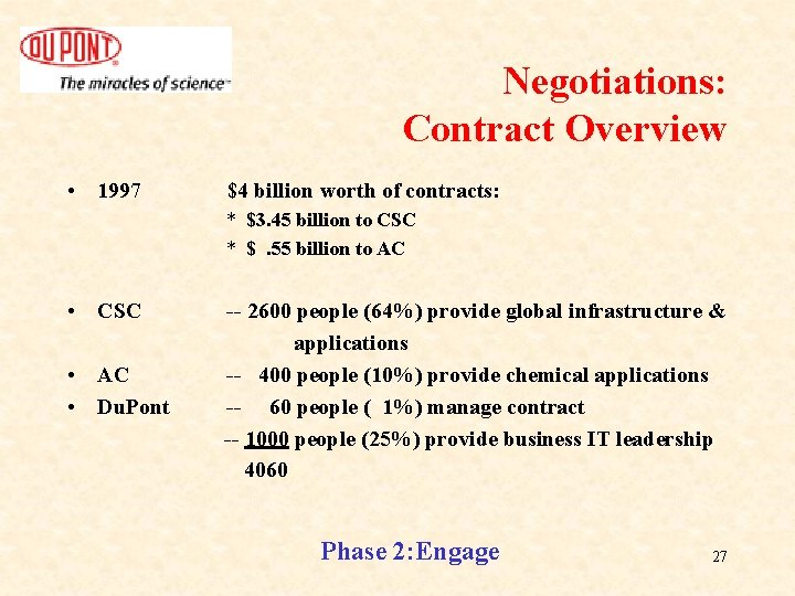 Negotiations: Contract Overview • 1997 $4 billion worth of contracts: * $3. 45 billion