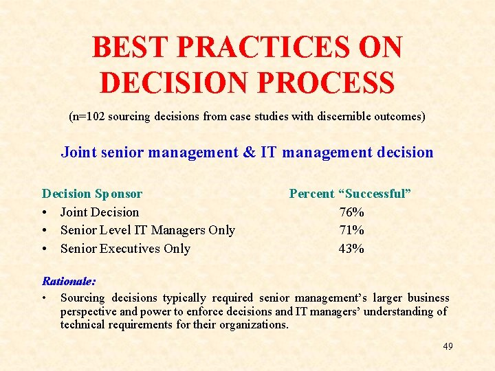BEST PRACTICES ON DECISION PROCESS (n=102 sourcing decisions from case studies with discernible outcomes)