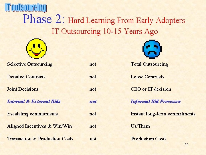 Phase 2: Hard Learning From Early Adopters IT Outsourcing 10 -15 Years Ago Selective