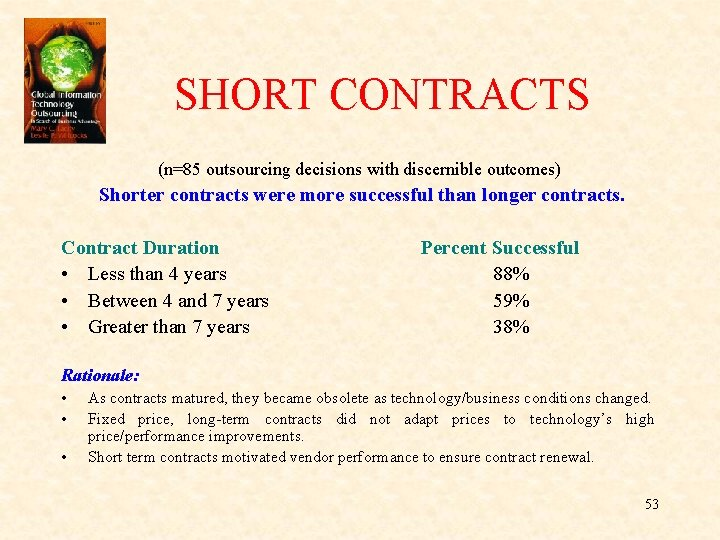 SHORT CONTRACTS (n=85 outsourcing decisions with discernible outcomes) Shorter contracts were more successful