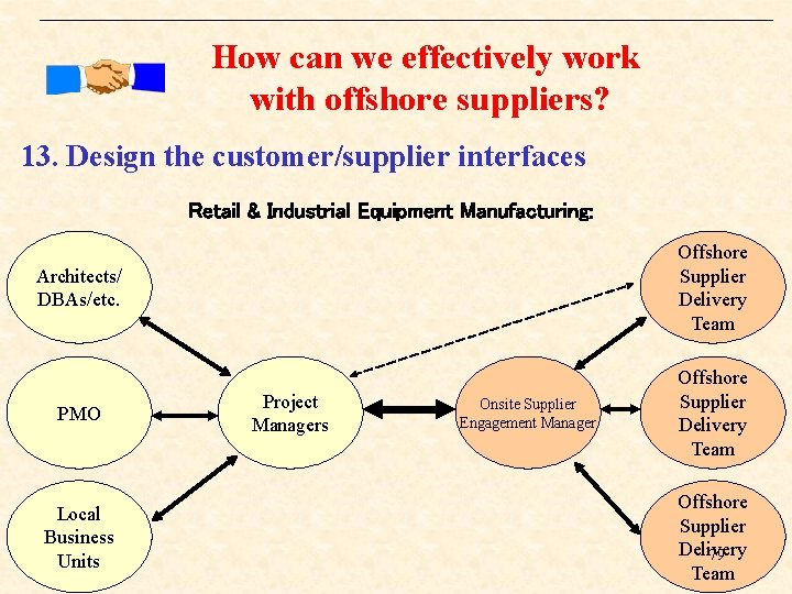 How can we effectively work with offshore suppliers? 13. Design the customer/supplier interfaces Retail