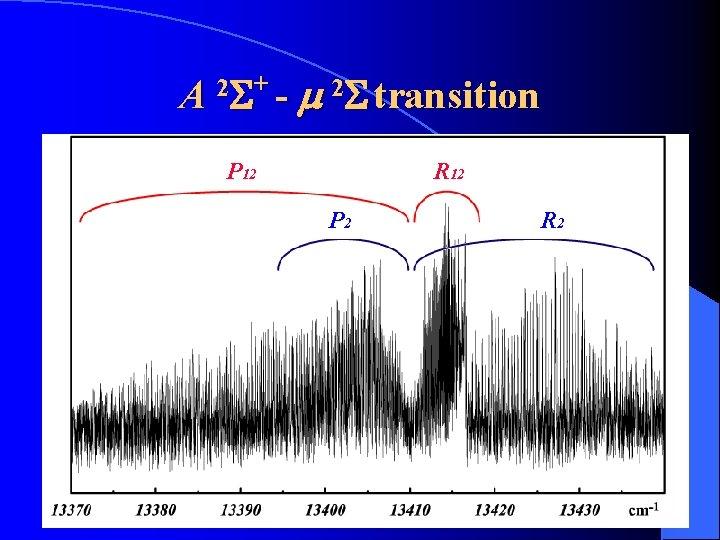 A 2 S+ - m 2 S transition P 12 R 12 P 2