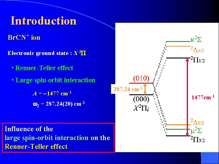 Introduction Br. CN+ ion Electronic ground state : X 2 P • Renner-Teller effect