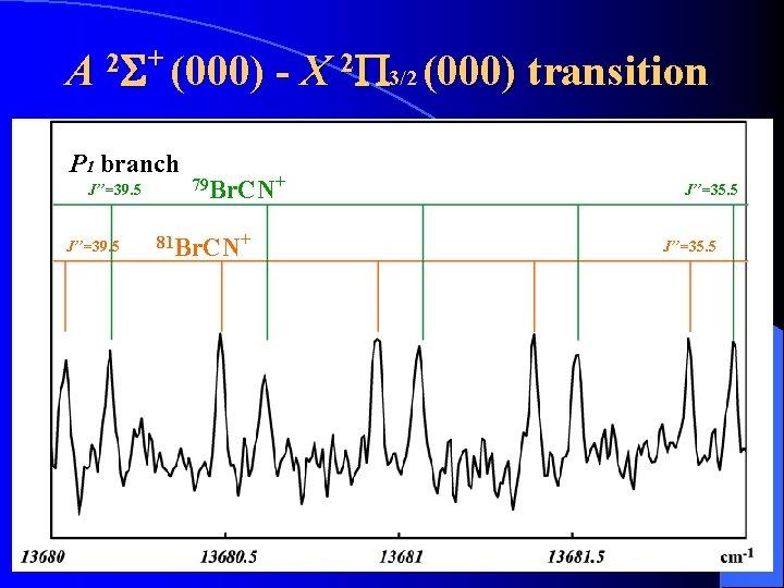 A 2 S+ (000) P 1 branch J''=39. 5 - X 2 P 3/2