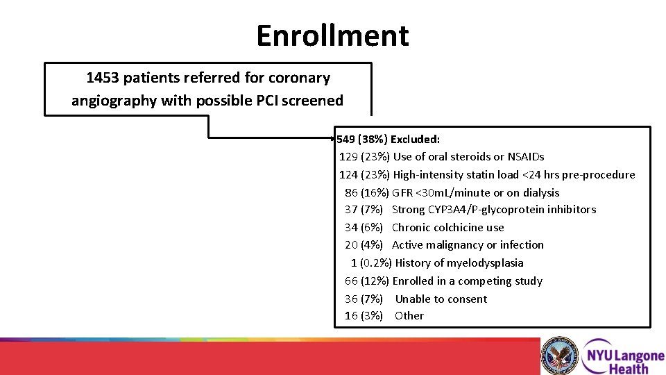 Enrollment 1453 patients referred for coronary angiography with possible PCI screened 549 (38%) Excluded: