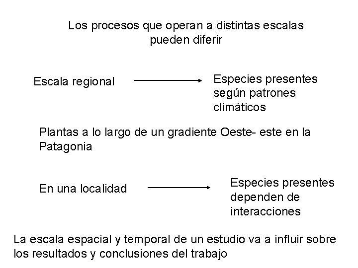 Los procesos que operan a distintas escalas pueden diferir Escala regional Especies presentes según