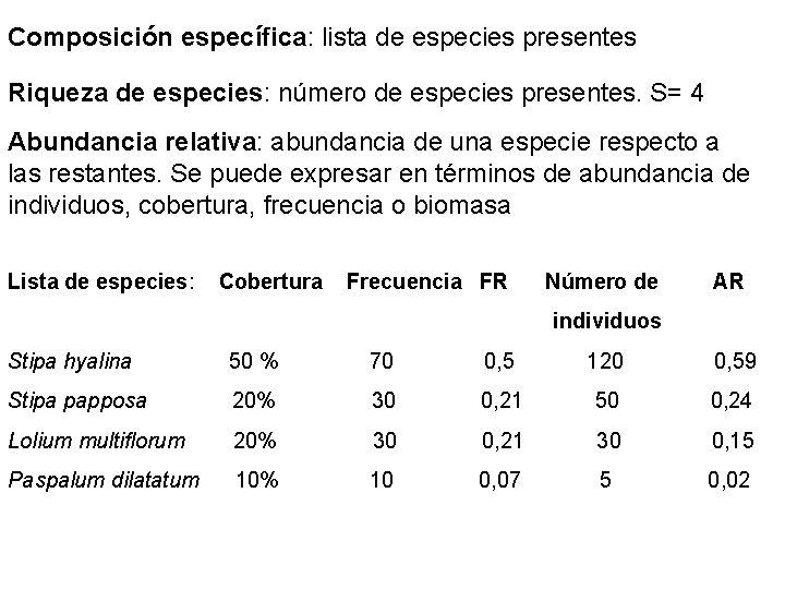 Composición específica: lista de especies presentes Riqueza de especies: número de especies presentes. S=