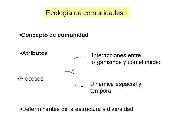 Ecología de comunidades • Concepto de comunidad • Atributos • Procesos Interacciones entre organismos