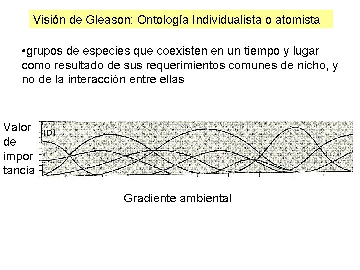 Visión de Gleason: Ontología Individualista o atomista • grupos de especies que coexisten en
