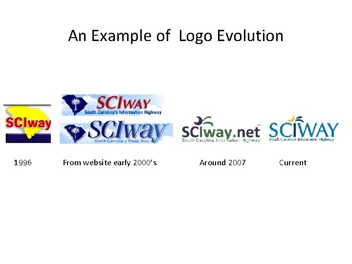 An Example of Logo Evolution 1996 From website early 2000's Around 2007 Current
