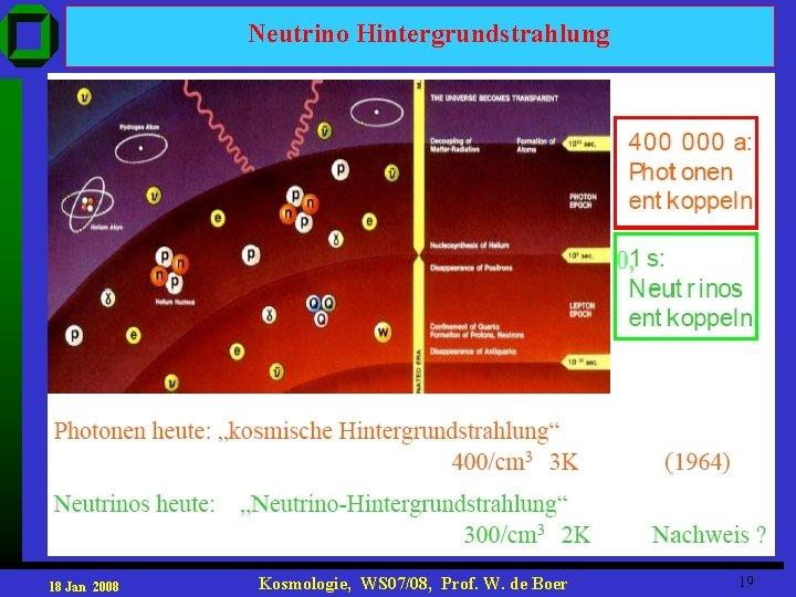 Neutrino Hintergrundstrahlung 0, 18 Jan 2008 Kosmologie, WS 07/08, Prof. W. de Boer 19