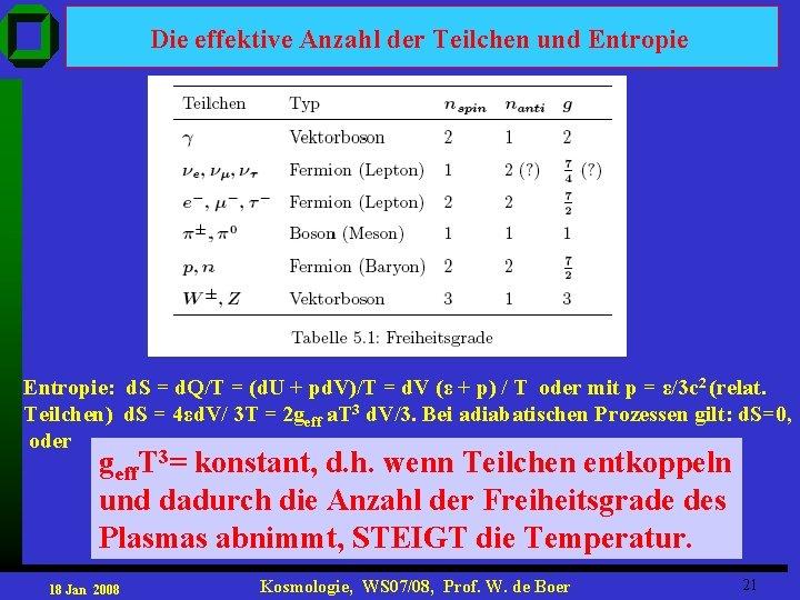 Die effektive Anzahl der Teilchen und Entropie: d. S = d. Q/T = (d.