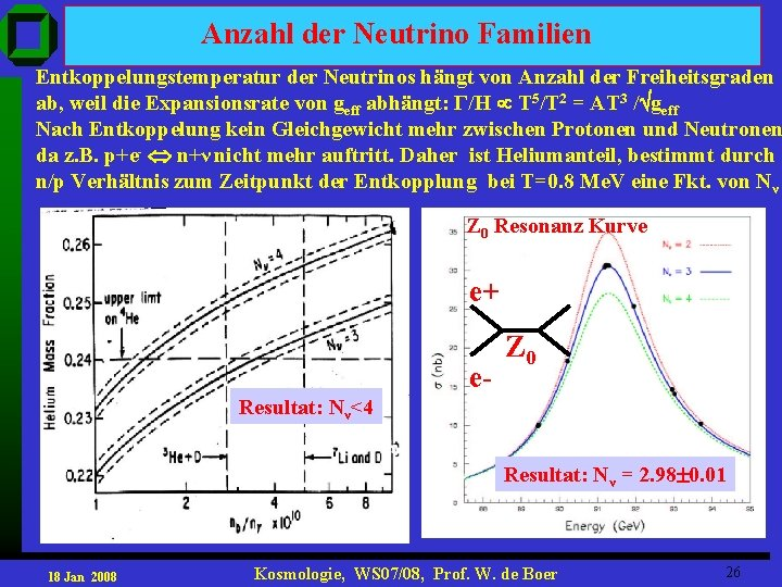 Anzahl der Neutrino Familien Entkoppelungstemperatur der Neutrinos hängt von Anzahl der Freiheitsgraden ab, weil