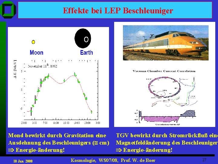 Effekte bei LEP Beschleuniger Mond bewirkt durch Gravitation eine Ausdehnung des Beschleunigers ( cm)
