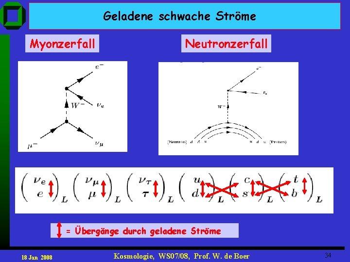 Geladene schwache Ströme Myonzerfall Neutronzerfall = Übergänge durch geladene Ströme 18 Jan 2008 Kosmologie,