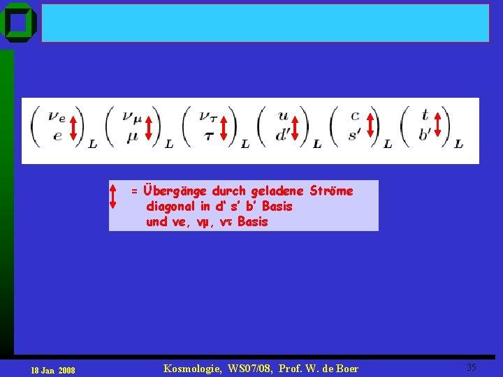 = Übergänge durch geladene Ströme diagonal in d' s' b' Basis und νe, νμ,