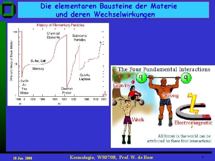 Die elementaren Bausteine der Materie und deren Wechselwirkungen 18 Jan 2008 Kosmologie, WS 07/08,