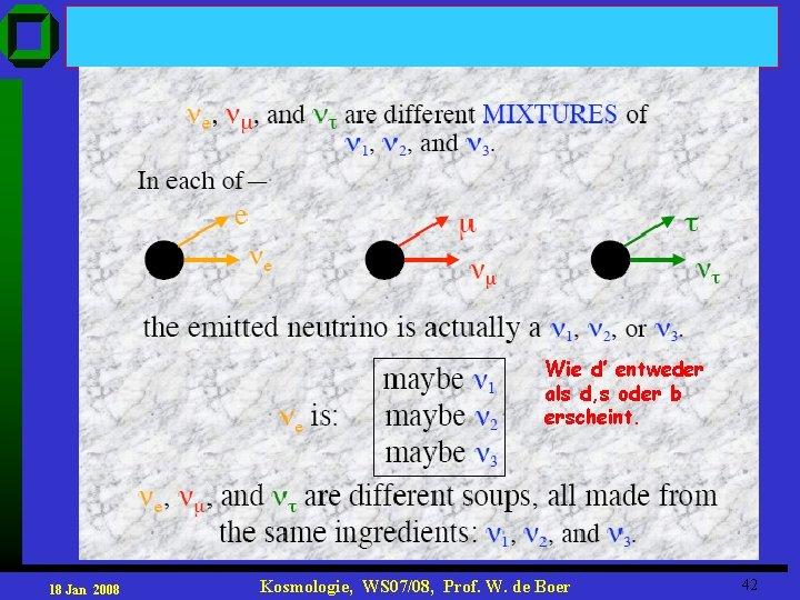 Wie d' entweder als d, s oder b erscheint. 18 Jan 2008 Kosmologie, WS