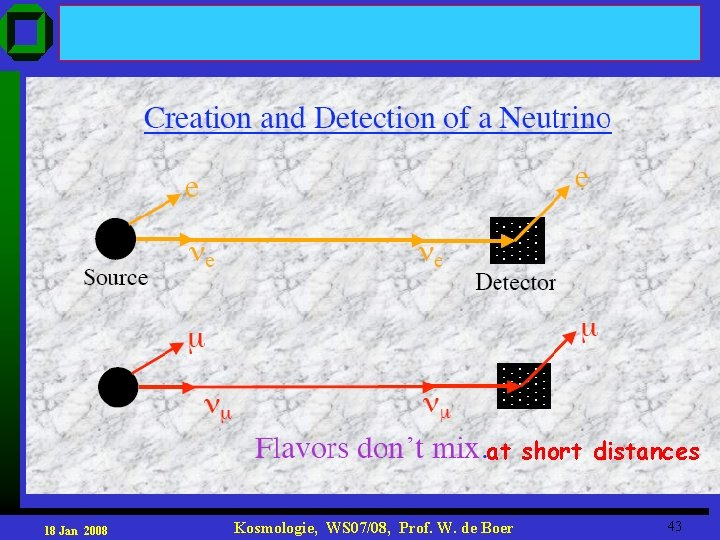 at short distances 18 Jan 2008 Kosmologie, WS 07/08, Prof. W. de Boer 43