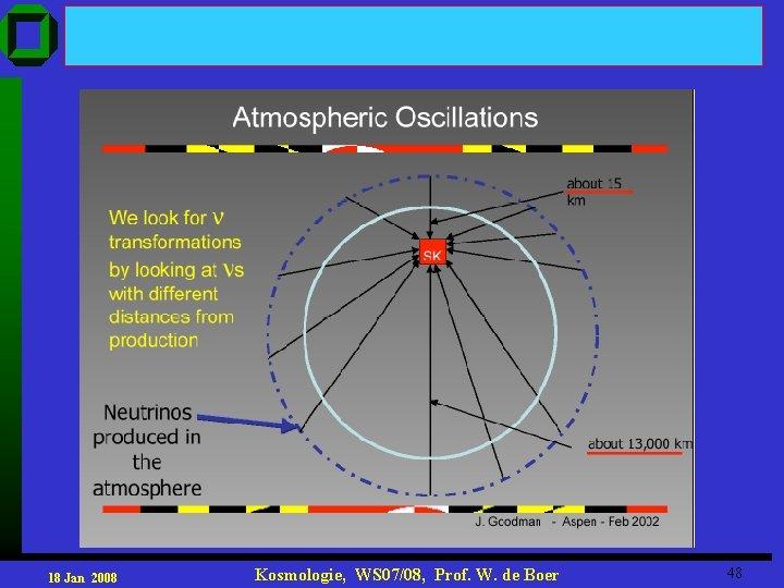 18 Jan 2008 Kosmologie, WS 07/08, Prof. W. de Boer 48
