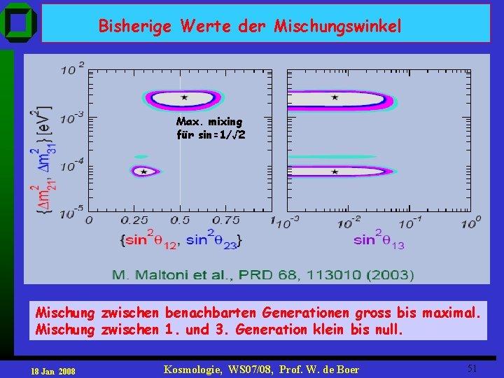 Bisherige Werte der Mischungswinkel Max. mixing für sin=1/√ 2 Mischung zwischen benachbarten Generationen gross