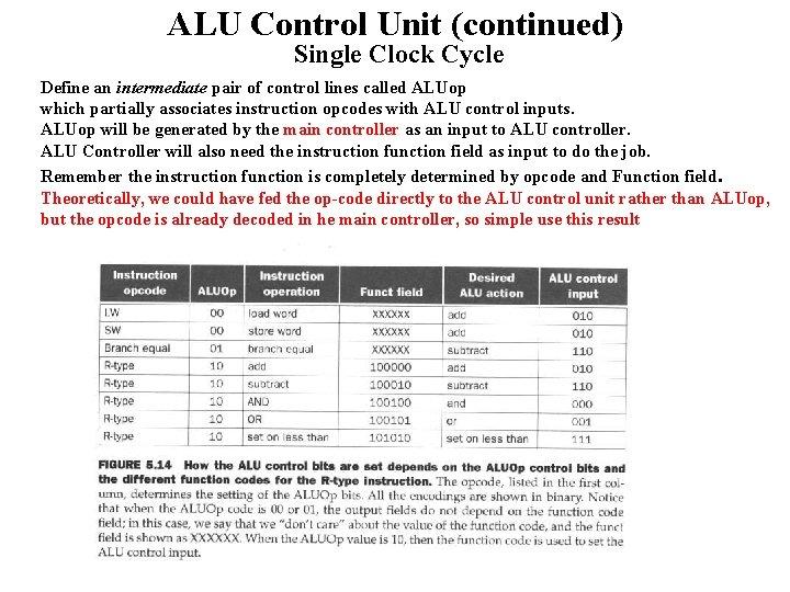 ALU Control Unit (continued) Single Clock Cycle Define an intermediate pair of control lines