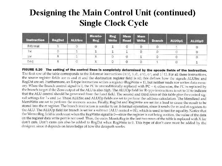 Designing the Main Control Unit (continued) Single Clock Cycle