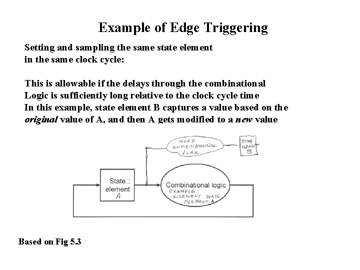 Example of Edge Triggering Setting and sampling the same state element in the same