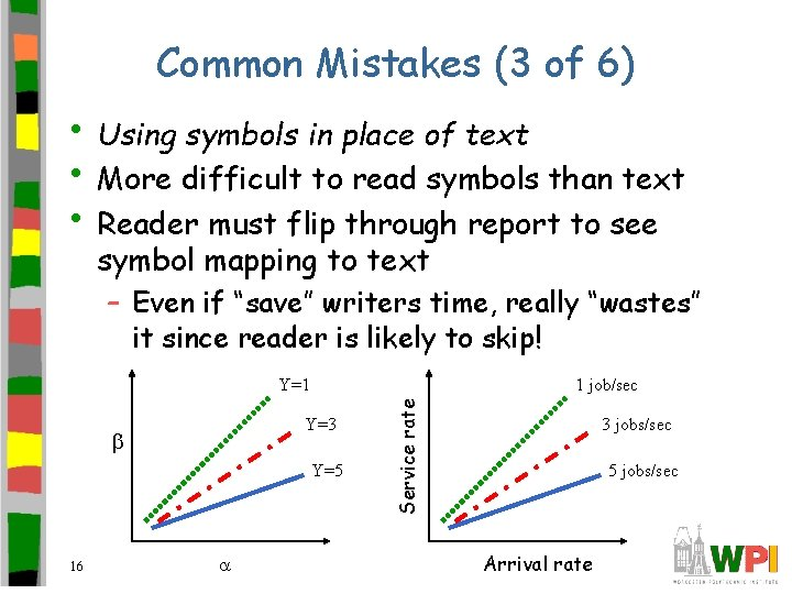Common Mistakes (3 of 6) • Using symbols in place of text • More