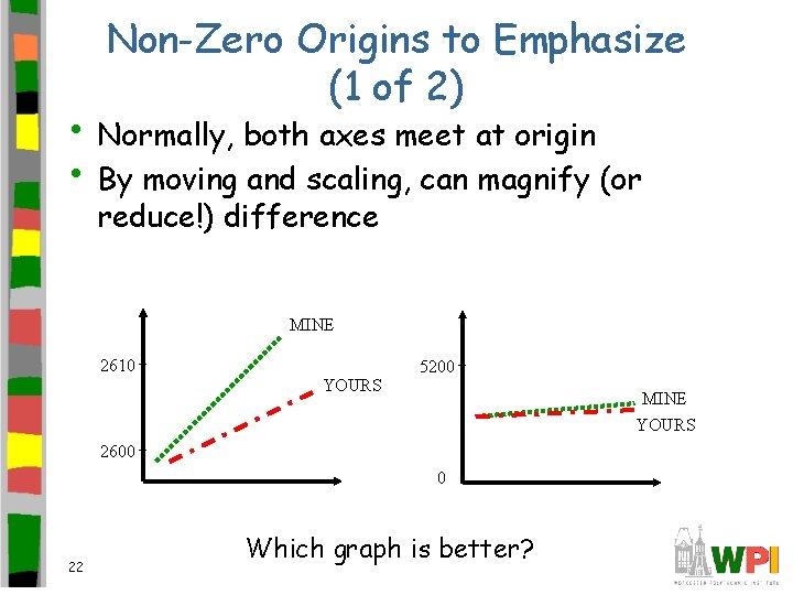 Non-Zero Origins to Emphasize (1 of 2) • Normally, both axes meet at origin