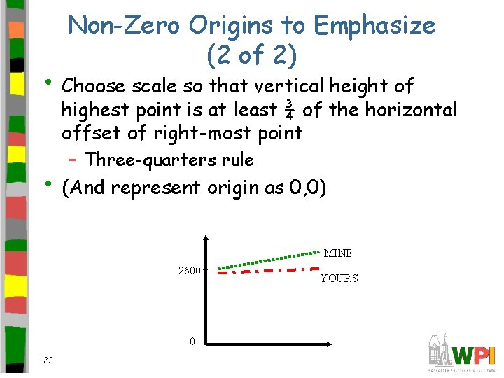 Non-Zero Origins to Emphasize (2 of 2) • Choose scale so that vertical height