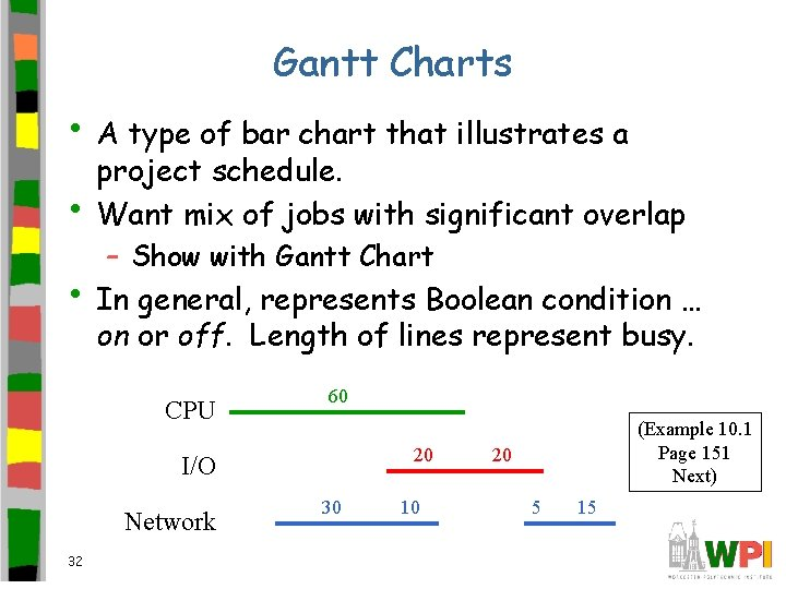 Gantt Charts • A type of bar chart that illustrates a • project schedule.