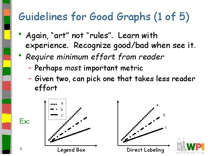 """Guidelines for Good Graphs (1 of 5) • Again, """"art"""" not """"rules"""". • Learn"""