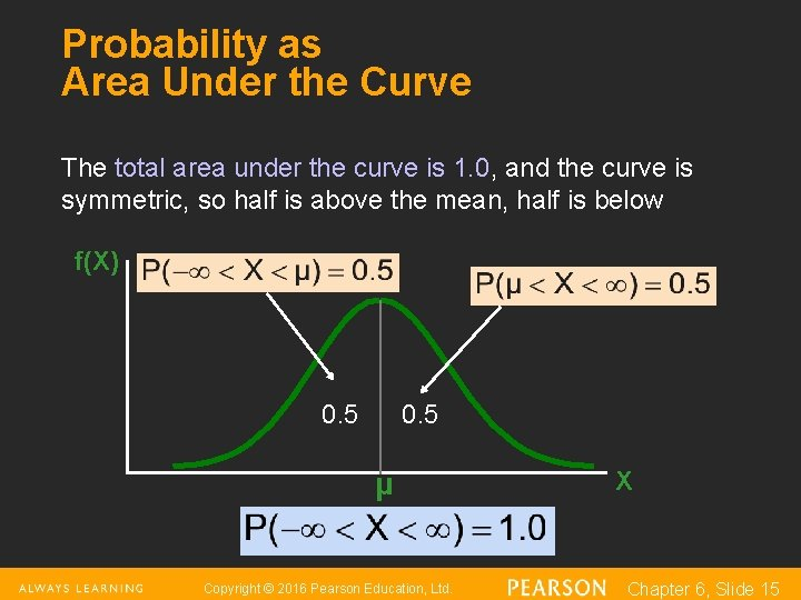 Probability as Area Under the Curve The total area under the curve is 1.