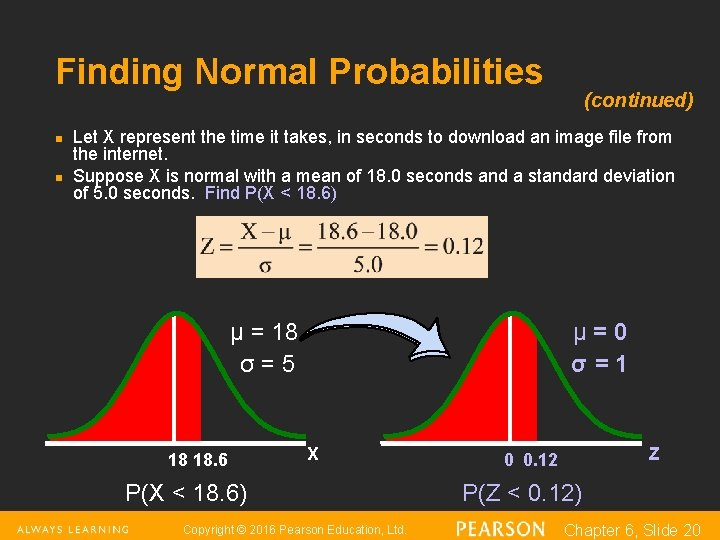 Finding Normal Probabilities n n (continued) Let X represent the time it takes, in