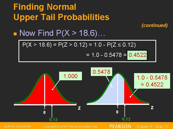 Finding Normal Upper Tail Probabilities (continued) n Now Find P(X > 18. 6)… P(X